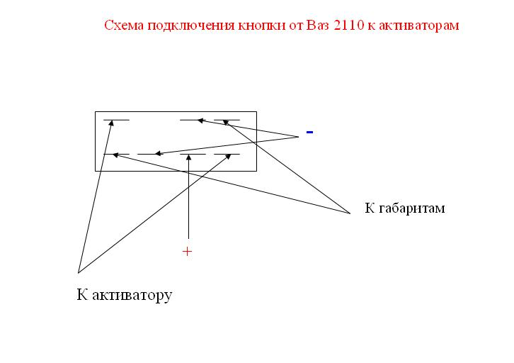 Схема подключения клавиши